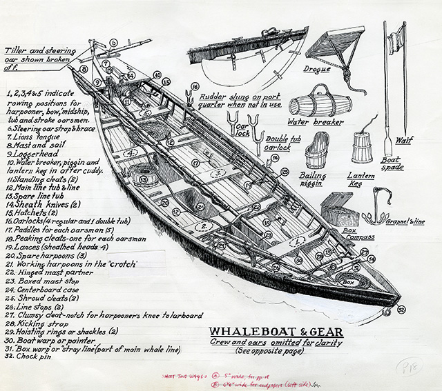 artifact record  drawing of whaleboat and gear