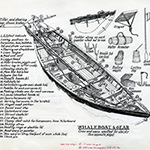 image of Drawing of Whaleboat and Gear